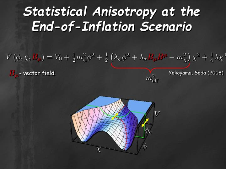 Statistical Anisotropy at the End-of-Inflation Scenario