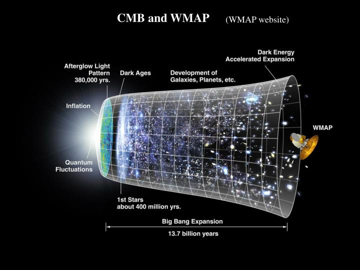 CMB and WMAP