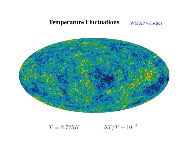 Temperature Fluctuations