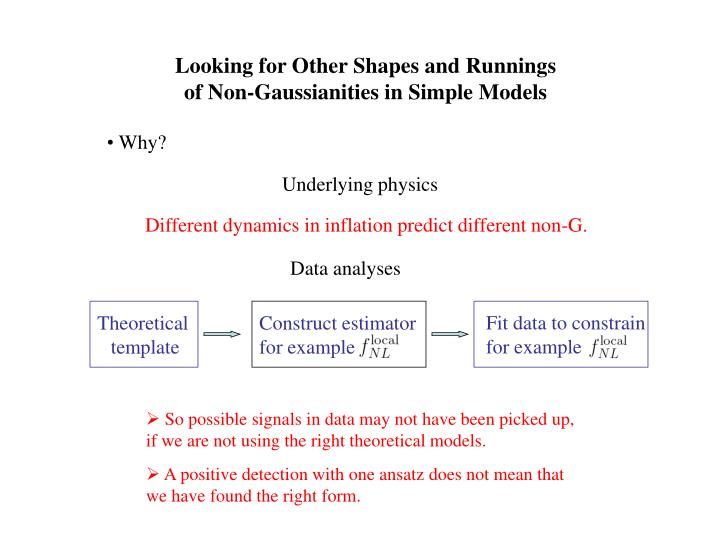 Fit data to constrain