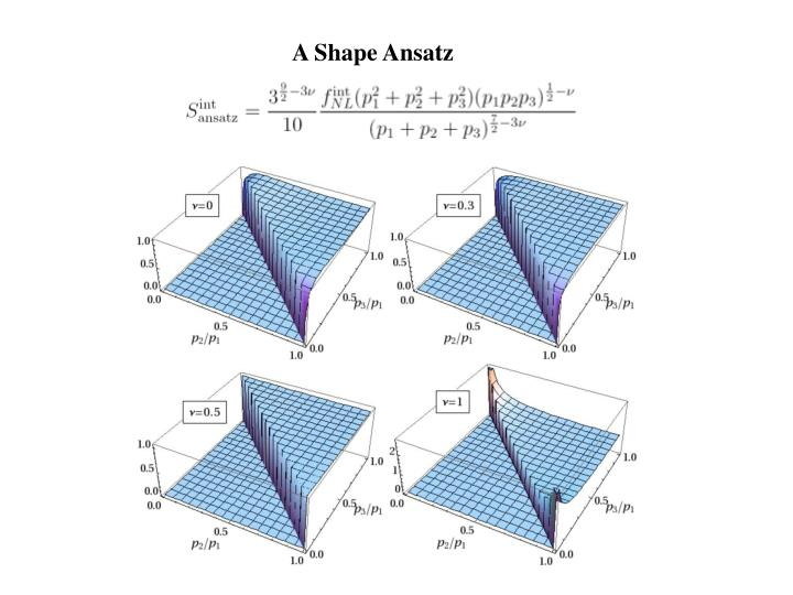 A Shape Ansatz