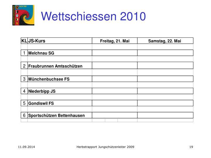 Wettschiessen 2010