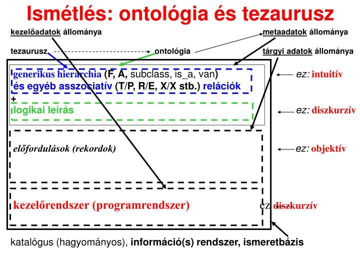 Ismétlés: ontológia és tezaurusz