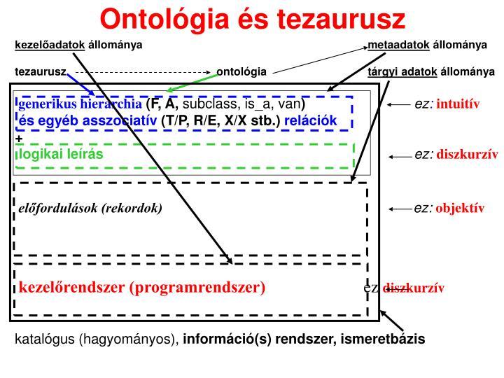 Ontológia és tezaurusz