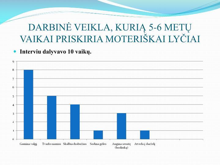 DARBINĖ VEIKLA, KURIĄ 5-6 METŲ VAIKAI PRISKIRIA MOTERIŠKAI LYČIAI