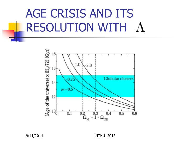 AGE CRISIS AND ITS RESOLUTION WITH