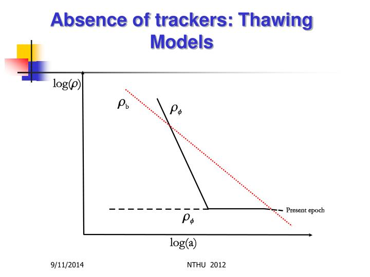 Absence of trackers: Thawing Models