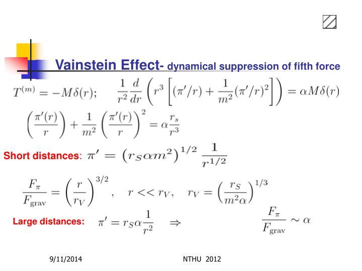 Vainstein Effect