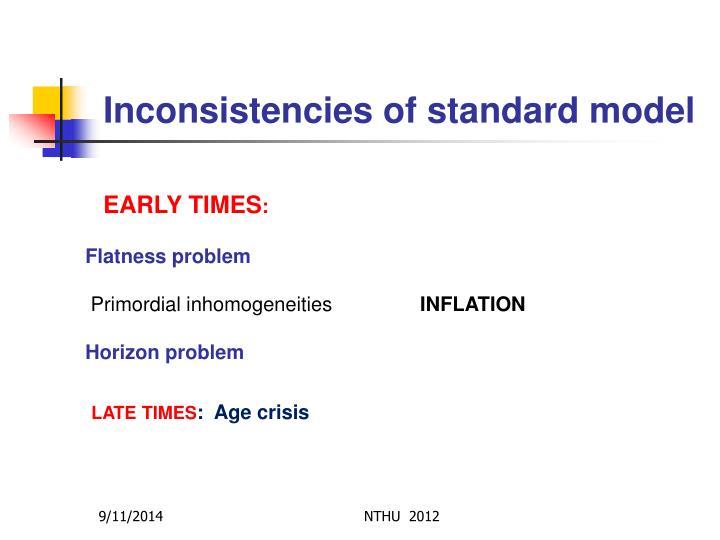 Inconsistencies of standard model