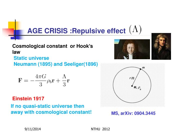 AGE CRISIS :Repulsive effect