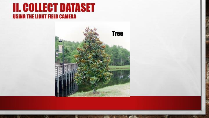 Ii. Collect dataset