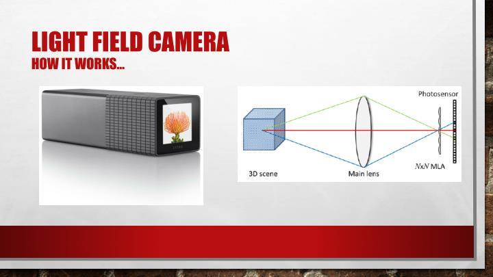Light field camera