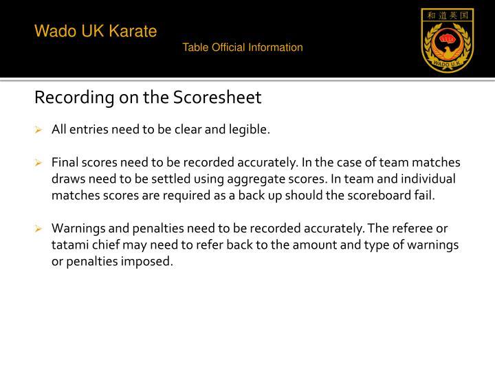 Recording on the Scoresheet