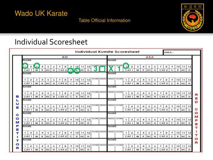 Individual Scoresheet