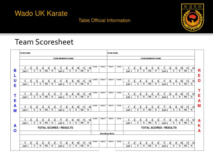 Team Scoresheet