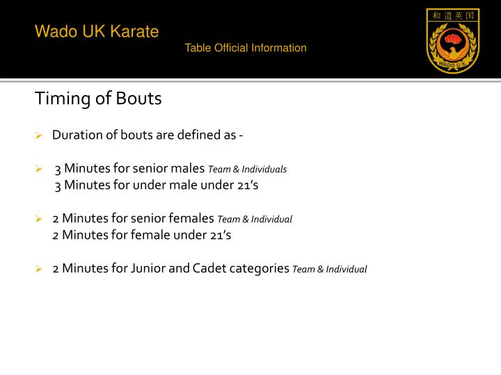 Timing of Bouts