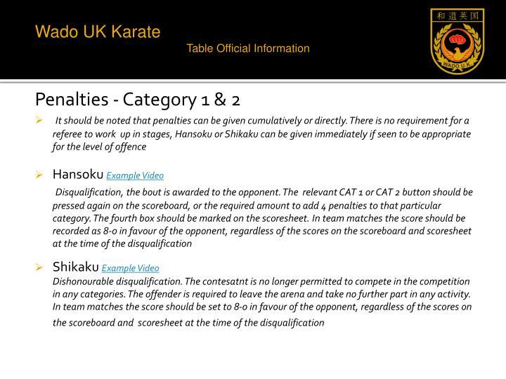 Penalties - Category 1 & 2