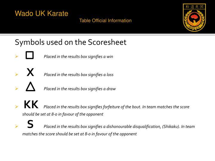 Symbols used on the Scoresheet