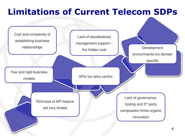 Limitations of Current Telecom SDPs