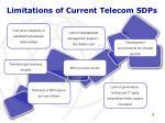 limitations of current telecom sdps
