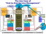 the use case of end to end service management