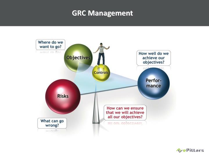 GRC Management