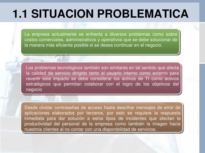 1.1 SITUACION PROBLEMATICA