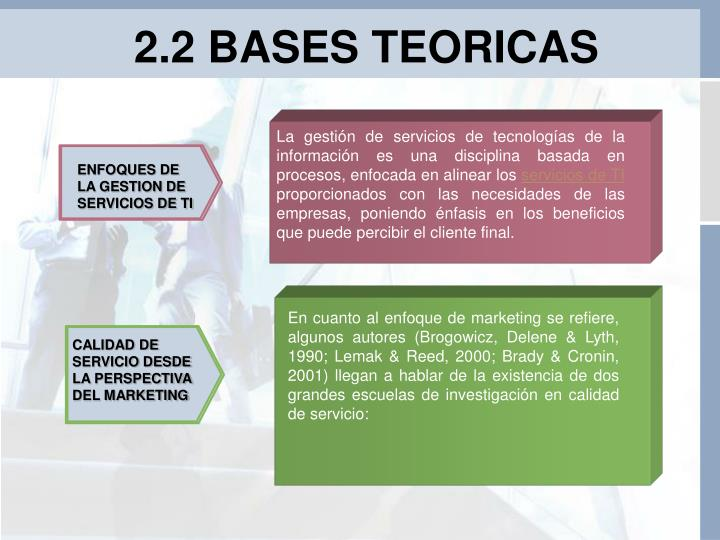 2.2 BASES TEORICAS