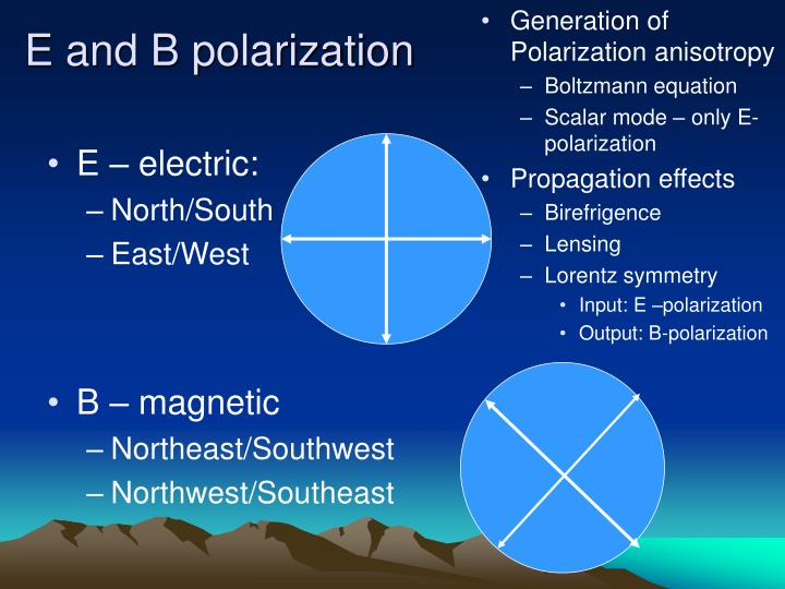 Generation of Polarization anisotropy
