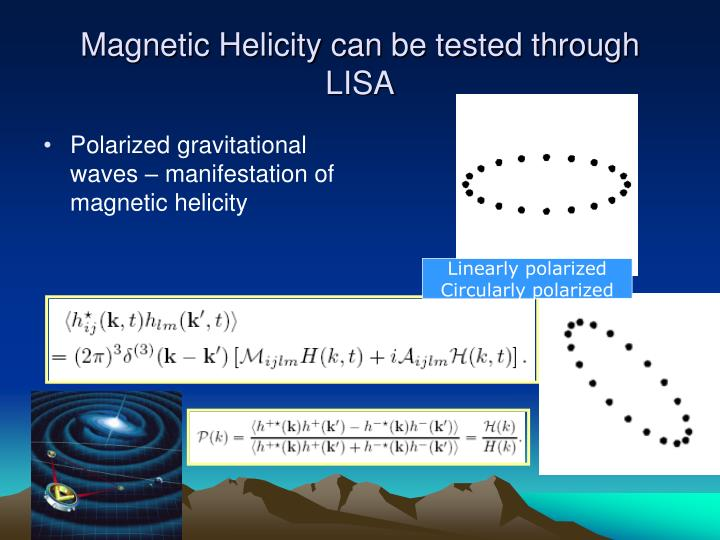 Magnetic Helicity can be tested through LISA