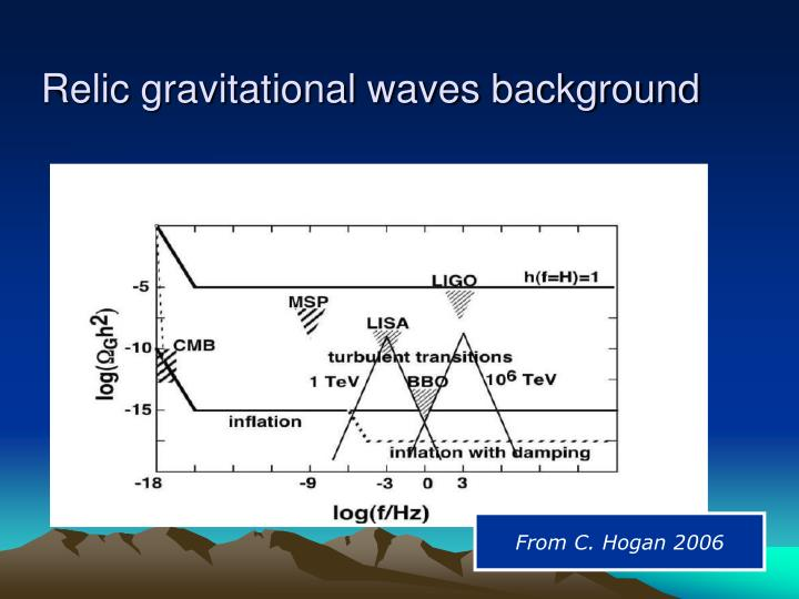 Relic gravitational waves background