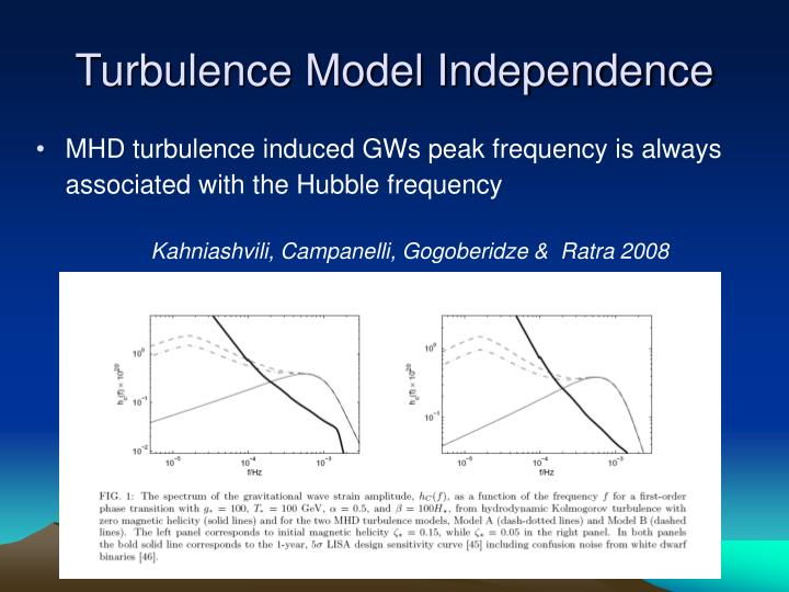 Turbulence Model Independence