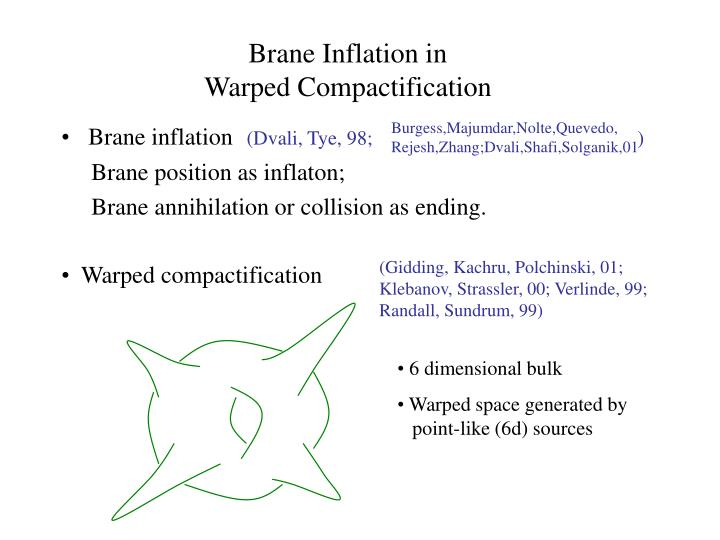 Brane Inflation in