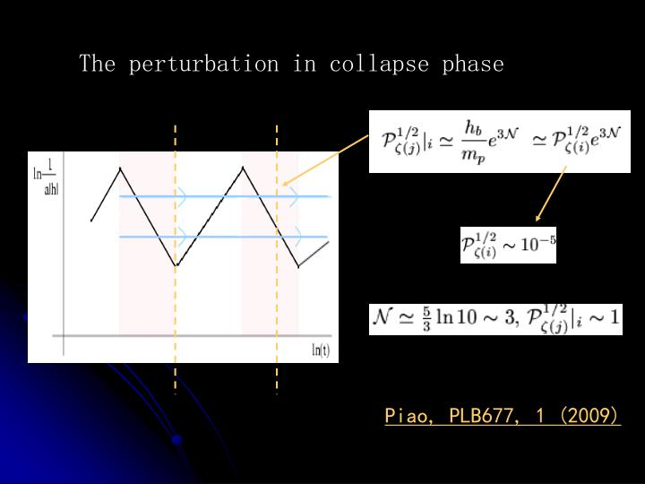 The perturbation in collapse phase