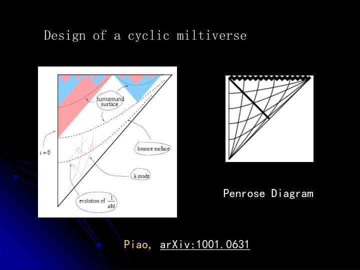 Design of a cyclic miltiverse