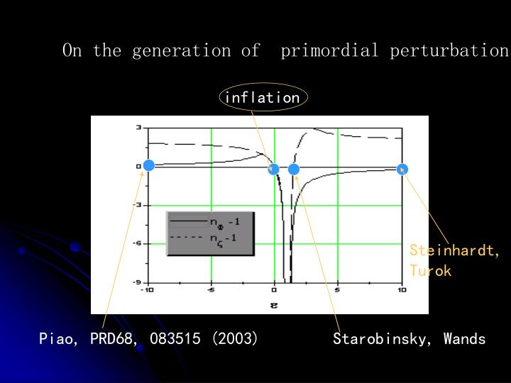 On the generation of  primordial perturbation