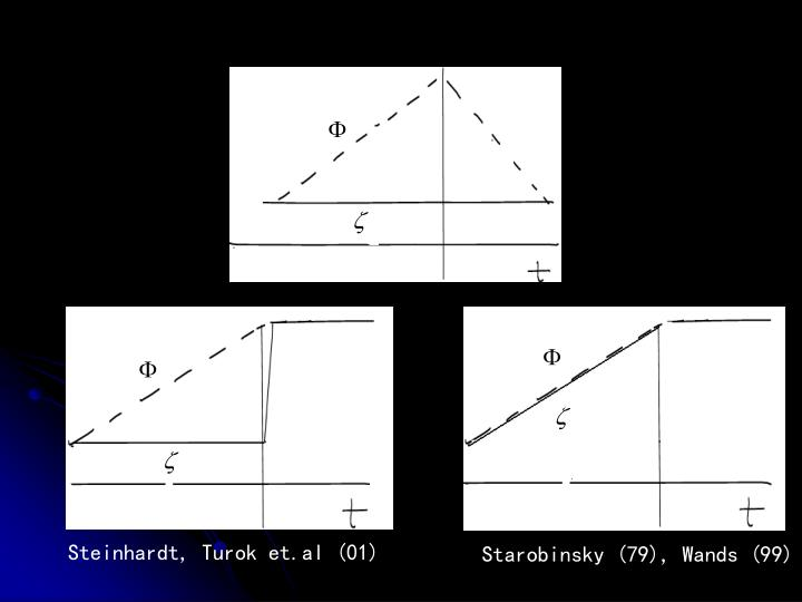 Steinhardt, Turok et.al (01)