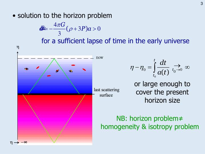 solution to the horizon problem