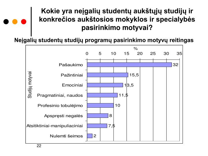 Kokie yra neįgalių studentų aukštųjų studijų ir konkrečios aukštosios mokyklos ir specialybės pasirinkimo motyvai?