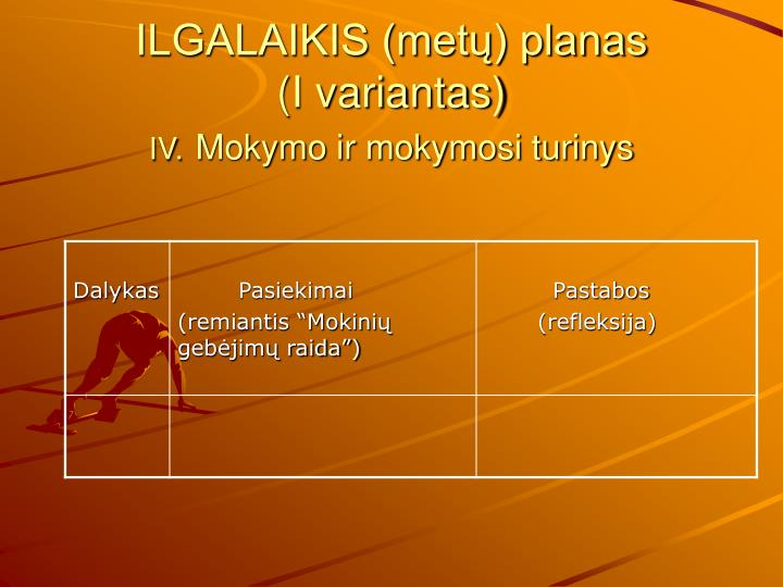 ILGALAIKIS (metų) planas