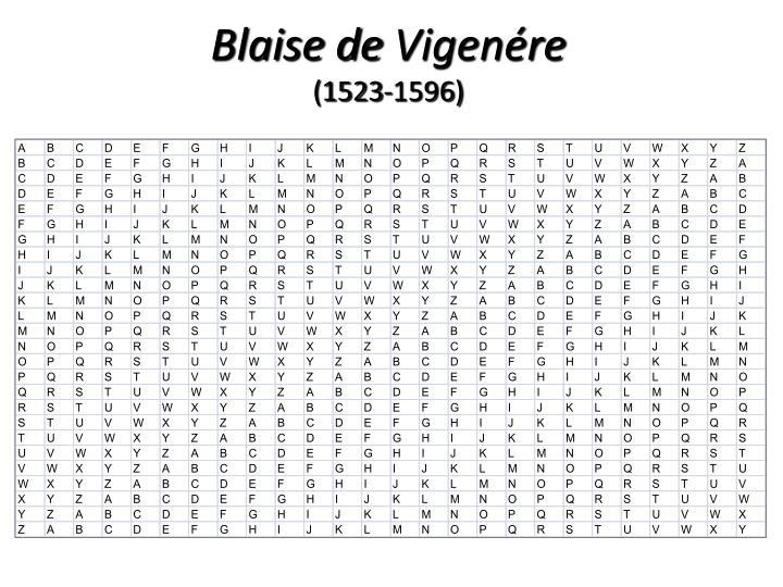 Blaise de