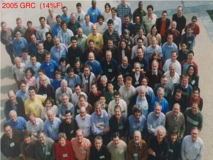 2005 GRC  (14%F)