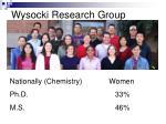 wysocki research group