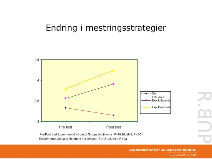Endring i mestringsstrategier