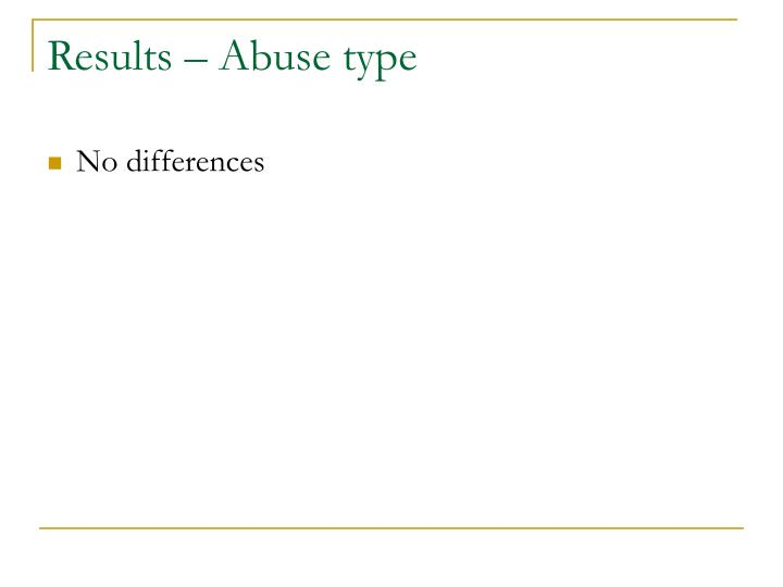 Results – Abuse type