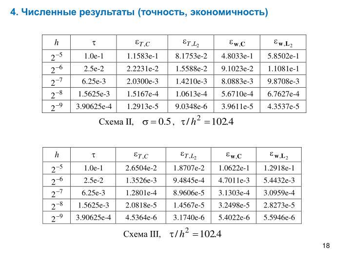4. Численные результаты (точность, экономичность)