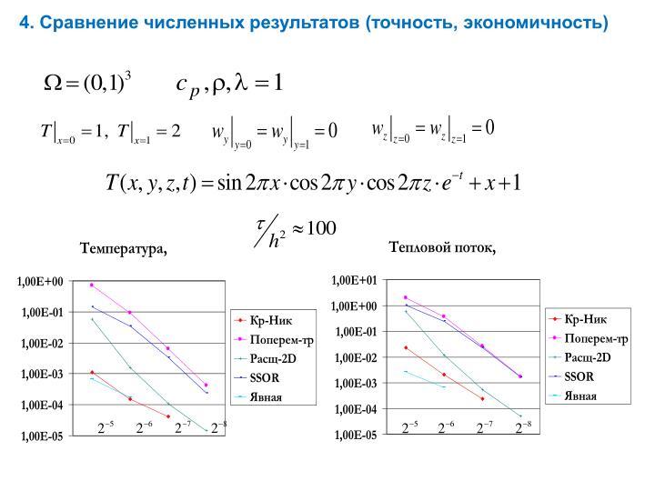 4. Сравнение численных результатов (точность, экономичность)