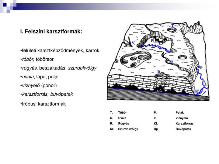 I. Felszíni karsztformák: