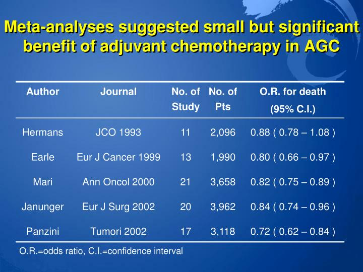 Meta analyses suggested small but significant benefit of adjuvant chemotherapy in agc