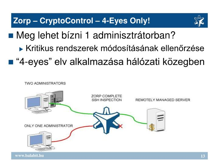 Zorp – CryptoControl – 4-Eyes Only!